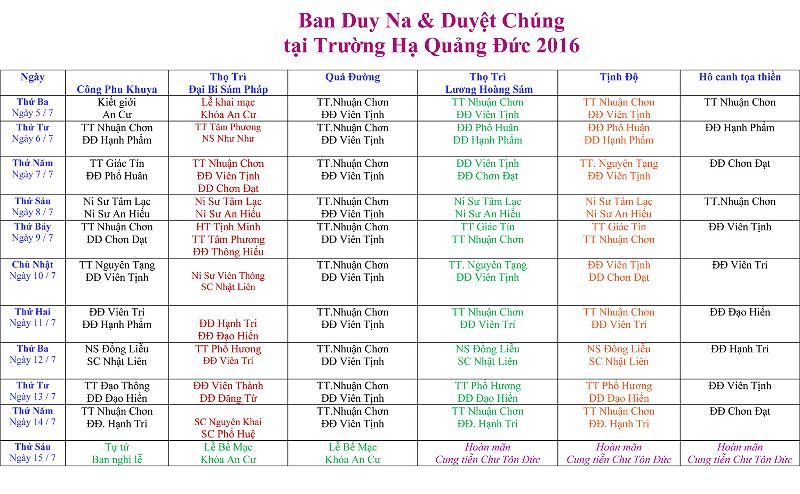 62. Ban Duy Na Duyet Chung